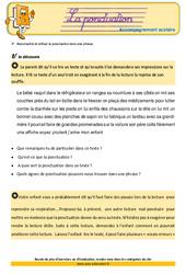 La ponctuation – Cm1 – Soutien scolaire – Aide aux devoirs