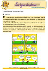 Les types de phrases – Cm1 – Soutien scolaire – Aide aux devoirs