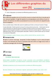 Les différentes graphies du son [s] - Cm1- Soutien scolaire - Aide aux devoirs