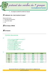 Présent des verbes du 1e groupe – Cm2 – Soutien scolaire – Aide aux devoirs