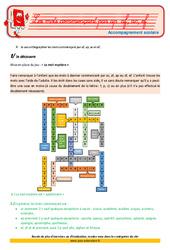 Les mots commençant par af, ap, ac et ef.. – Cm2 – Soutien scolaire – Aide aux devoirs