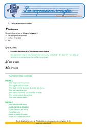 Les expressions imagées - Cm2 - Soutien scolaire - Aide aux devoirs