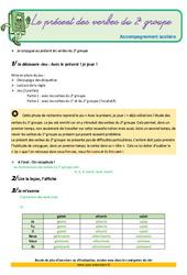 Le présent des verbes du 2e groupe – Cm2 – Soutien scolaire – Aide aux devoirs