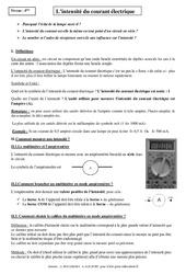 Intensité du courant électrique – Cours – 4ème – Physique – Chimie – Collège