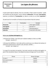 Types de phrases – 5ème – Cours – Grammaire – Français – Collège