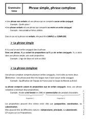 Phrase simple – Phrase complexe – 5ème – Cours – Grammaire – Français – Collège