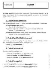 Adjectif – 5ème – Cours – Grammaire – Français – Collège