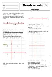 Repérage – Nombres relatifs – Exercices corrigés – 5ème