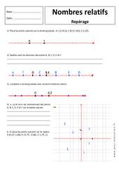 Repérage – Nombres relatifs – 5ème – Exercices corrigés