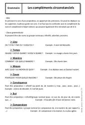 Compléments circonstanciels – 5ème – Cours – Grammaire – Français – Collège
