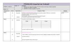 Imparfait - Ce2 – Fiche de préparation – Conjugaison – Cycle 3