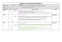 Mesures – Contenances – Ce2 – Fiche de préparation – Mathématiques – Cycle 3