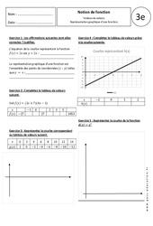 Tableau de valeurs - Représentation graphique d'une fonction – Exercices corrigés - 3ème - Notion de fonction