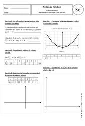 Tableau de valeurs – Représentation graphique d'une fonction – 3ème – Exercices corrigés – Notion de fonction – Brevet des collèges