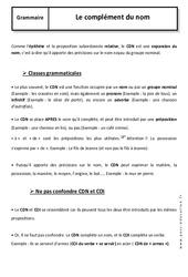 Complément du nom – Cours – 5ème – Grammaire – Collège