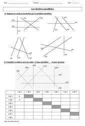 Droites parallèles – Cm1 – Cm2 – Exercices corrigés – Géométrie – Cycle 3