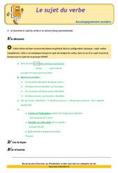 Le sujet du verbe – Cm2 – Soutien scolaire – Aide aux devoirs