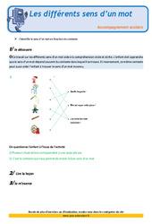 Les différents sens d'un mot – Cm2 – Soutien scolaire – Aide aux devoirs