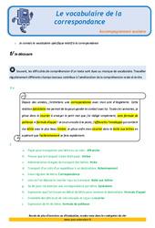 Le vocabulaire de la correspondance - Cm2 - Soutien scolaire - Aide aux devoirs