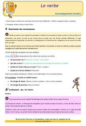 Le verbe – Cm1 – Soutien scolaire – Aide aux devoirs