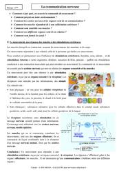 Communication nerveuse – 4ème – Cours – SVT
