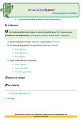 Passé – présent – futur – CE1- Soutien scolaire – Aide aux devoirs