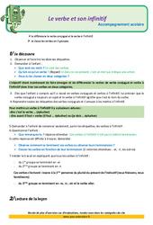 Le verbe et son infinitif (révisions) - CE1 - Soutien scolaire - Aide aux devoirs