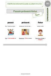 J'identifie des événements au passé, présent et futur - CE1 - Leçon