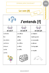J'entends, je lis et j'écris le son [f] – CE1 – Leçon