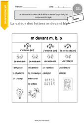 Je découvre la valeur de la lettre m devant m, p, b et j'en comprends la règle – CE1 – Leçon