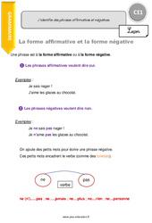 J'identifie des phrases affirmatives et négatives - CE1 - Leçon