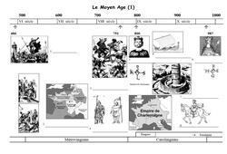 Moyen Age – Frise chronologique – Exercices corrigés – Cm1 – Cycle 3