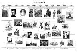 19ème siècle – Frise chronologique – Exercices corrigés – Cm2 – Cycle 3