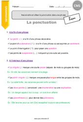 Reconnaitre et utiliser la ponctuation dans une phrase – CM1 – Leçon