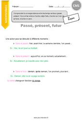 Comprendre la correspondance entre les temps verbaux passé, présent, futur et les notions d'action déjà faite, ... - CM1 - Leçon
