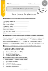 Distinguer les différents types de phrases - CM1 - Exercices avec correction