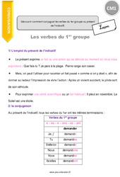 Lecon Trace Ecrite Present De L Indicatif Cm1 Cycle 3
