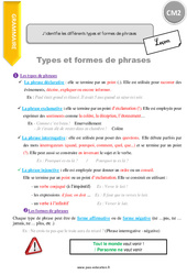 Types et formes de phrases – CM2 – Leçon