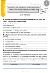 Verbe Groupe Verbal Cm1 Cycle 3 Exercice Evaluation Revision Lecon