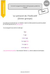 Comment conjuguer les verbes du 2ème groupe au présent de l'indicatif – CM1 – Leçon