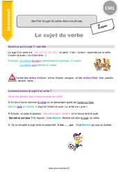 Identifier le sujet du verbe dans une phrase – CM1 – Leçon