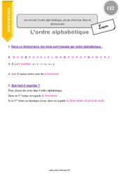 Je connais l'ordre alphabétique, je sais chercher dans le dictionnaire – CE2 – Leçon