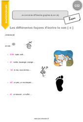 Je découvre les différentes façons d'écrire le son [é] – CE2 – Leçon