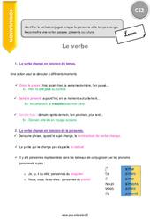 J'identifie le verbe conjugué - CE2 - Leçon