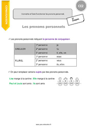 Connaitre et faire fonctionner les pronoms personnels – CE2 – Leçon
