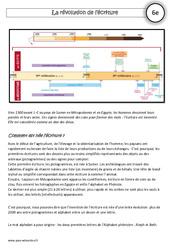 Naissance et révolution de l'écriture– 6ème – Cours – Orient Ancien – Histoire