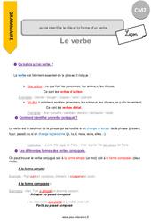 Je sais identifier le rôle et la forme d'un verbe - CM2 - Leçon