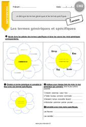 Je distingue les termes génériques et les termes spécifiques - CM2 - Exercices à imprimer