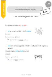 J'identifie les homonymes [et] [est] – CE1 – Leçon