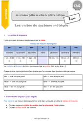 Je connais et j'utilise les unités du système métrique – CM2 – Leçon